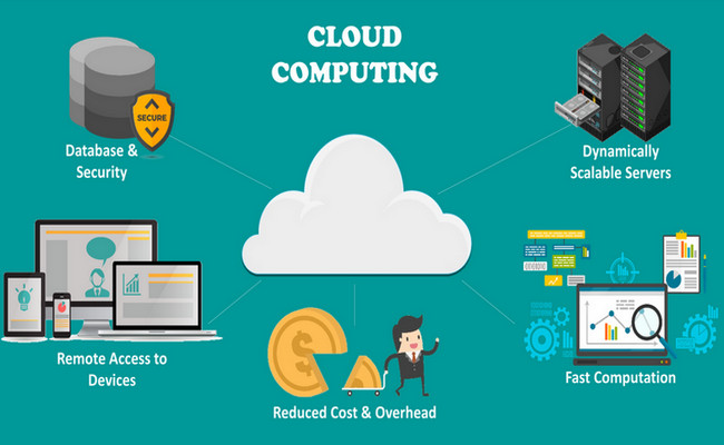 Cloud Computing‎ | Legend IT Inc